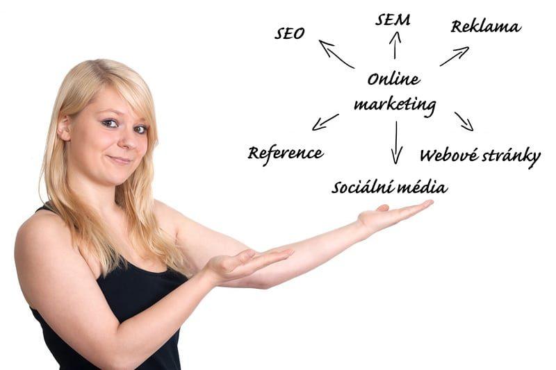 Pomůžeme vám rozjet online marketing, který vám bude generovat byznys